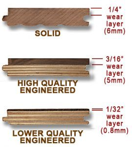 Milling Mistakes And The Flooring Industry Distinctive